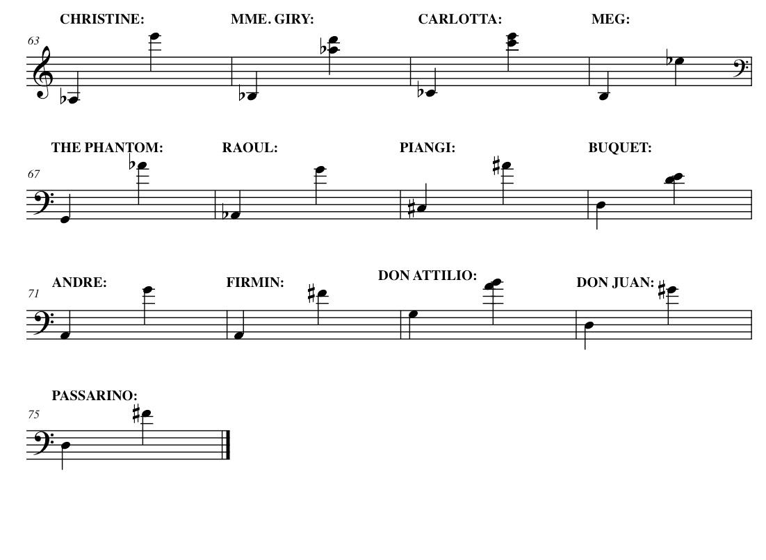 Phantom Vocal Ranges Staff